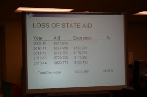 A slide shows decreases in state aid to the Garrison School at the School Board meeting Feb. 20. Photo by J. Tao