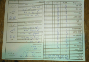The first-grade report card given to Alon by students at a West Jerusalem market (photo provided)
