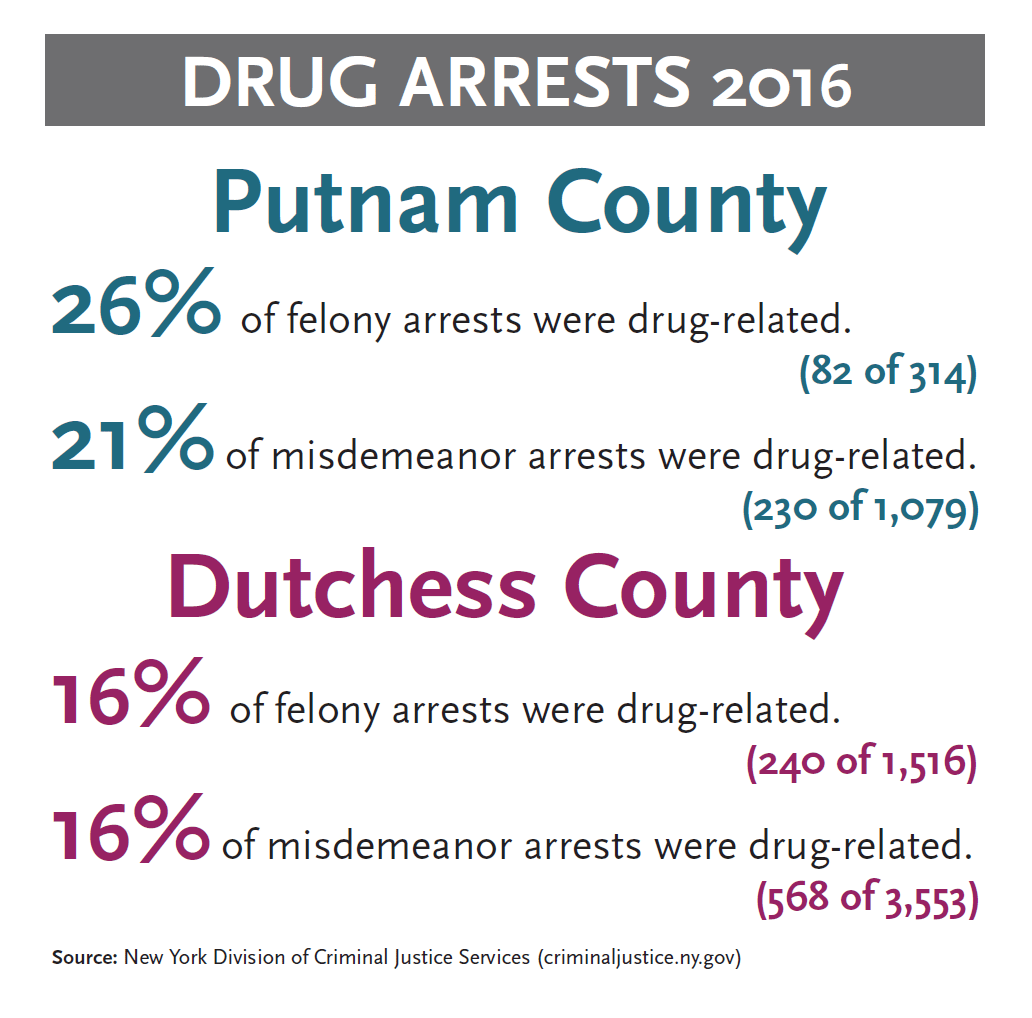 drug-arrests-2016