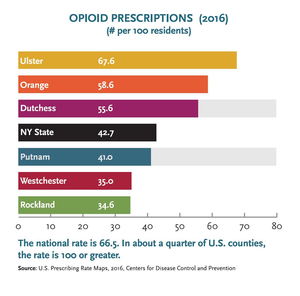 opioidscrips