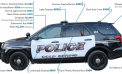 Police Car Pricing