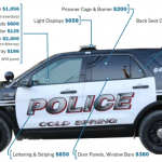 Police Car Pricing