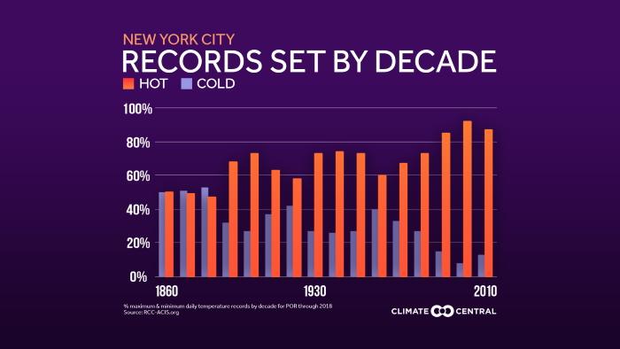2019LocalRecords_NYC_en_title_lg