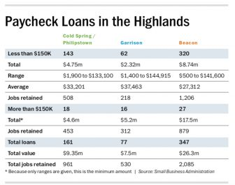 Paycheck Loans in the Highlands