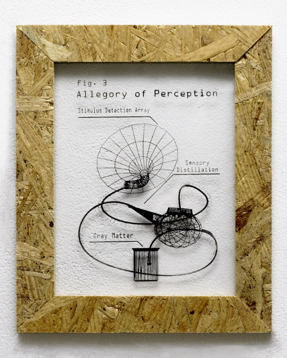 allegory of perception panel
