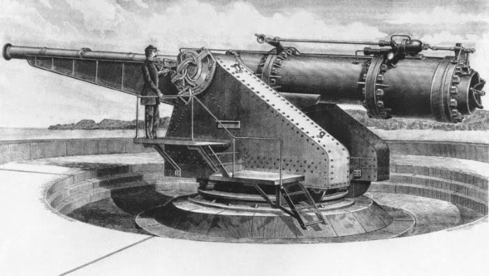 1895 battery dynamite