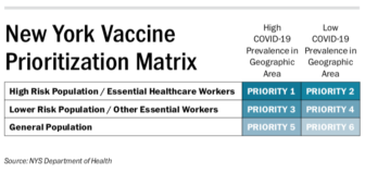 vaccine timeline 2