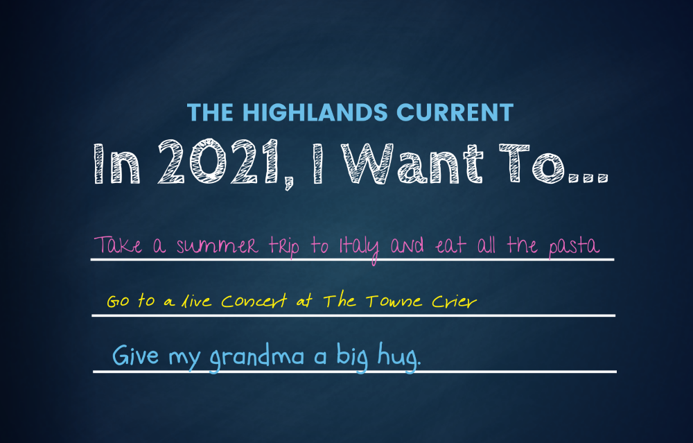 In 2021 I want to...