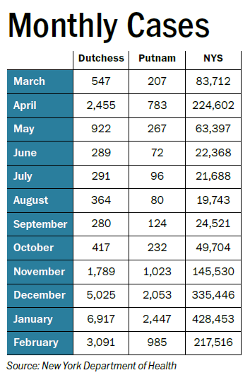 monthly-cases