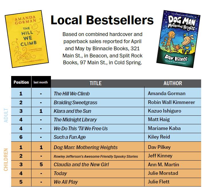 Local bestsellers