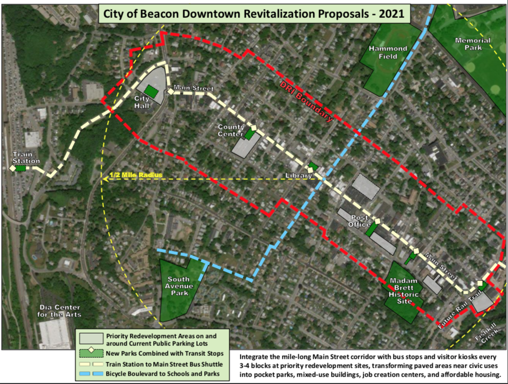 Beacon proposal
